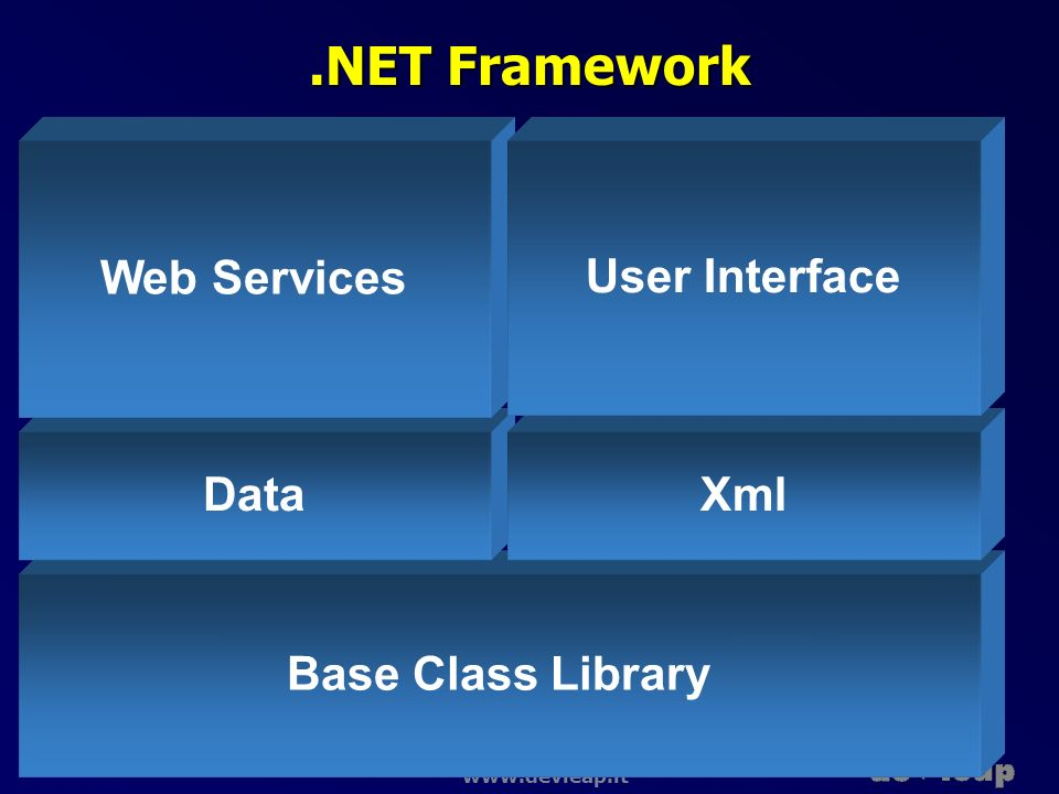 .NET Framework Web Services User Interface Data Xml Base Class Library