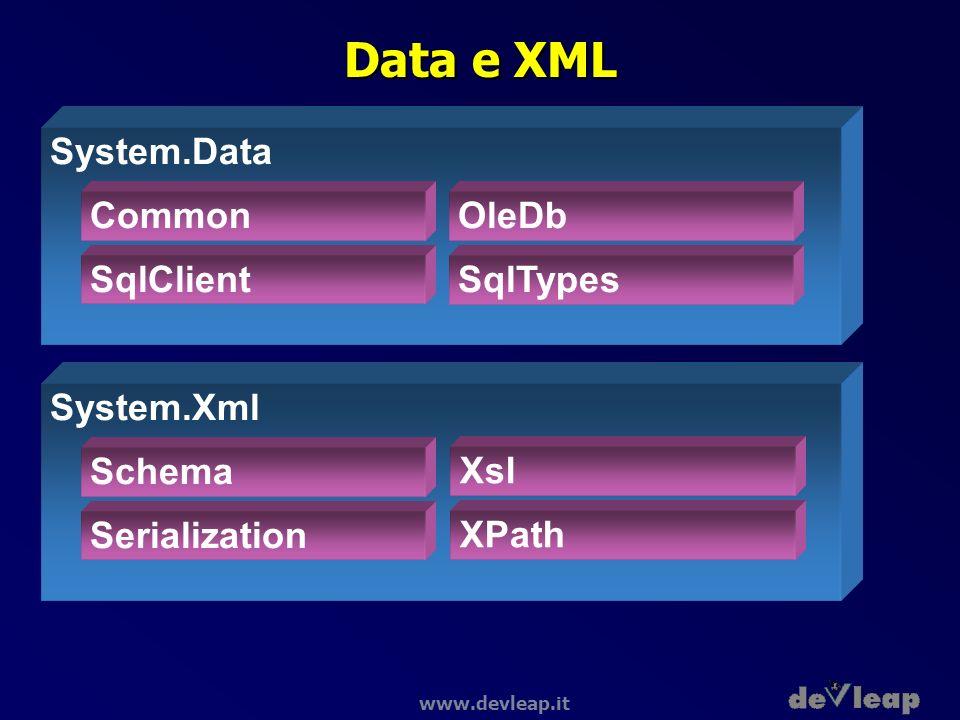 Data e XML System.Data Common OleDb SqlClient SqlTypes System.Xml