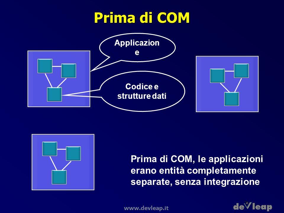 Codice e strutture dati