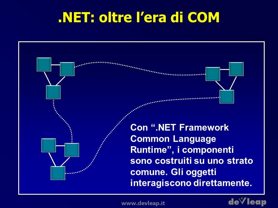 .NET: oltre l'era di COM