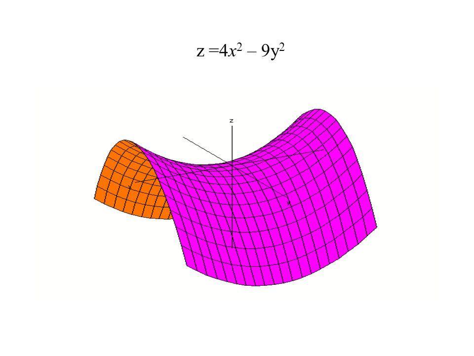 z =4x2 – 9y2