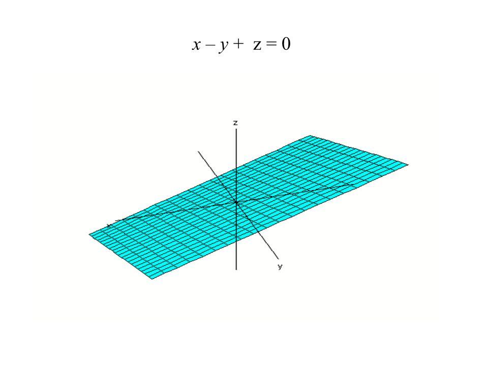 x – y + z = 0