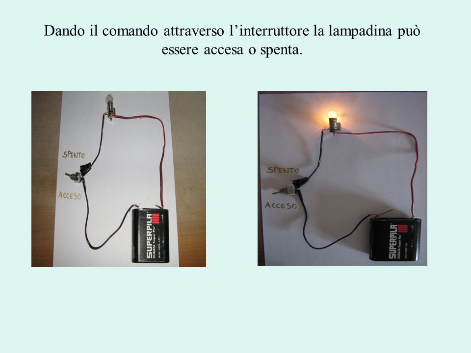 Dando il comando attraverso l'interruttore la lampadina può essere accesa o spenta.