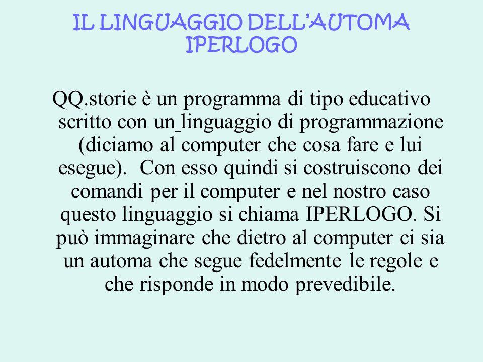 IL LINGUAGGIO DELL'AUTOMA IPERLOGO