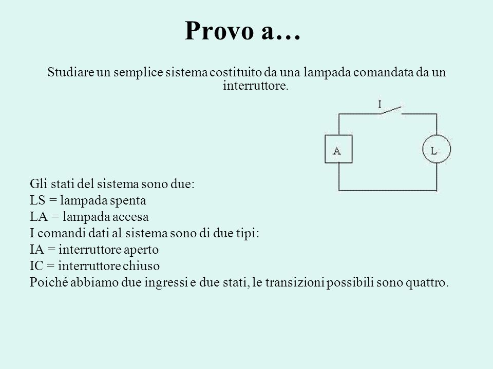Provo a… Studiare un semplice sistema costituito da una lampada comandata da un interruttore. Gli stati del sistema sono due: