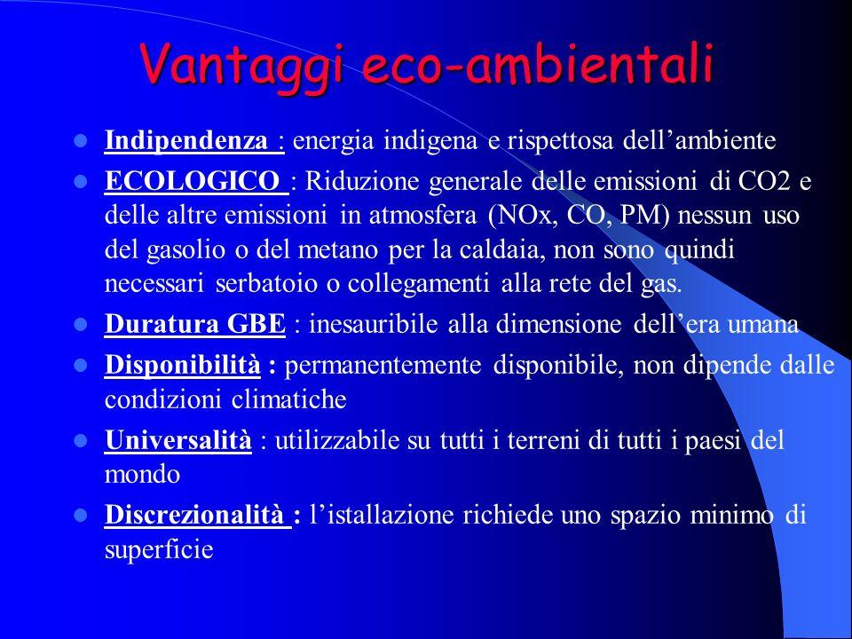 Vantaggi eco-ambientali