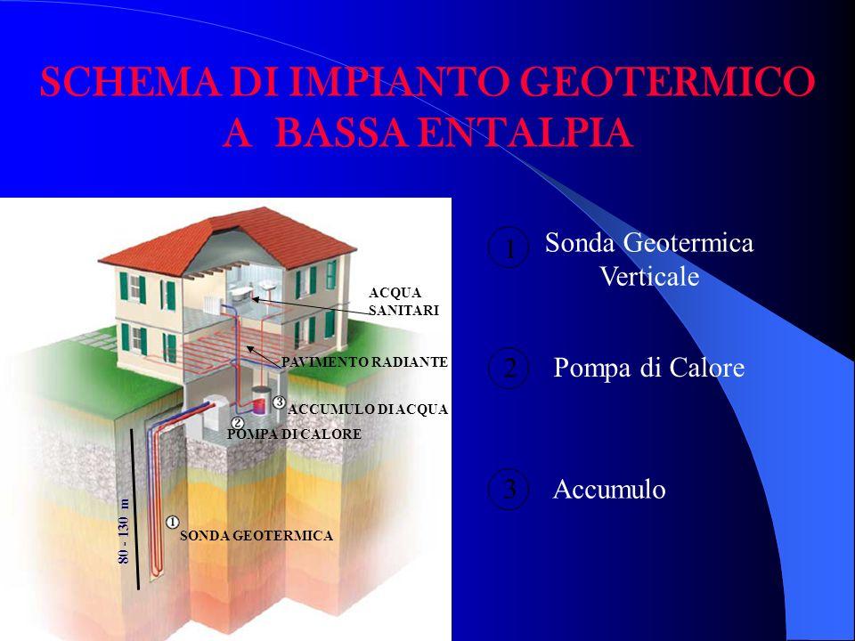 SCHEMA DI IMPIANTO GEOTERMICO A BASSA ENTALPIA