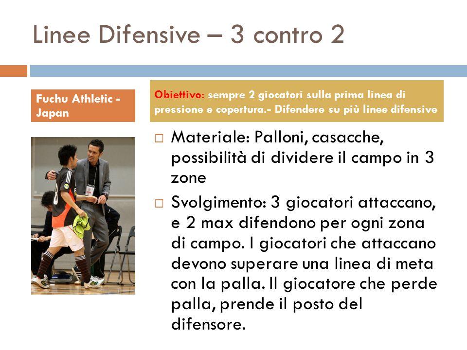 Linee Difensive – 3 contro 2