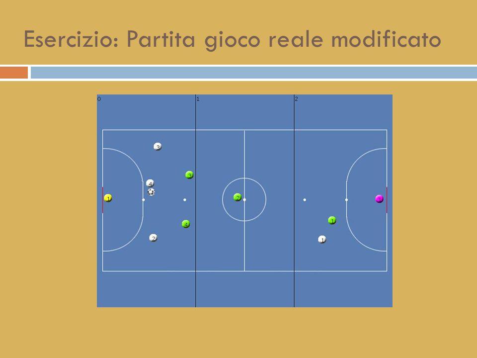 Esercizio: Partita gioco reale modificato