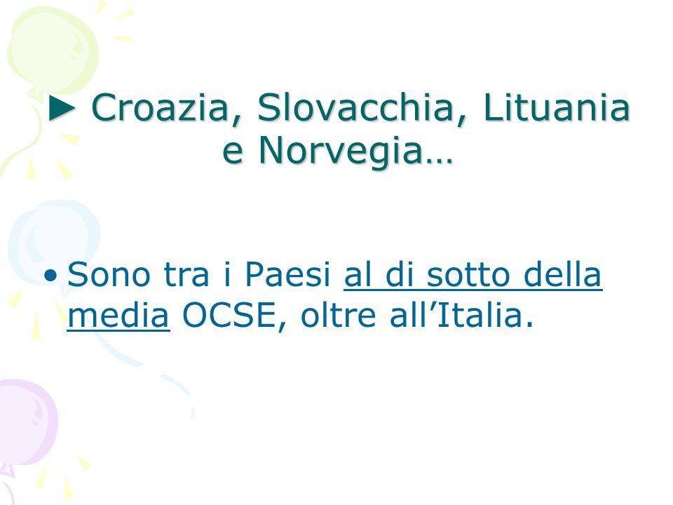 ► Croazia, Slovacchia, Lituania e Norvegia…
