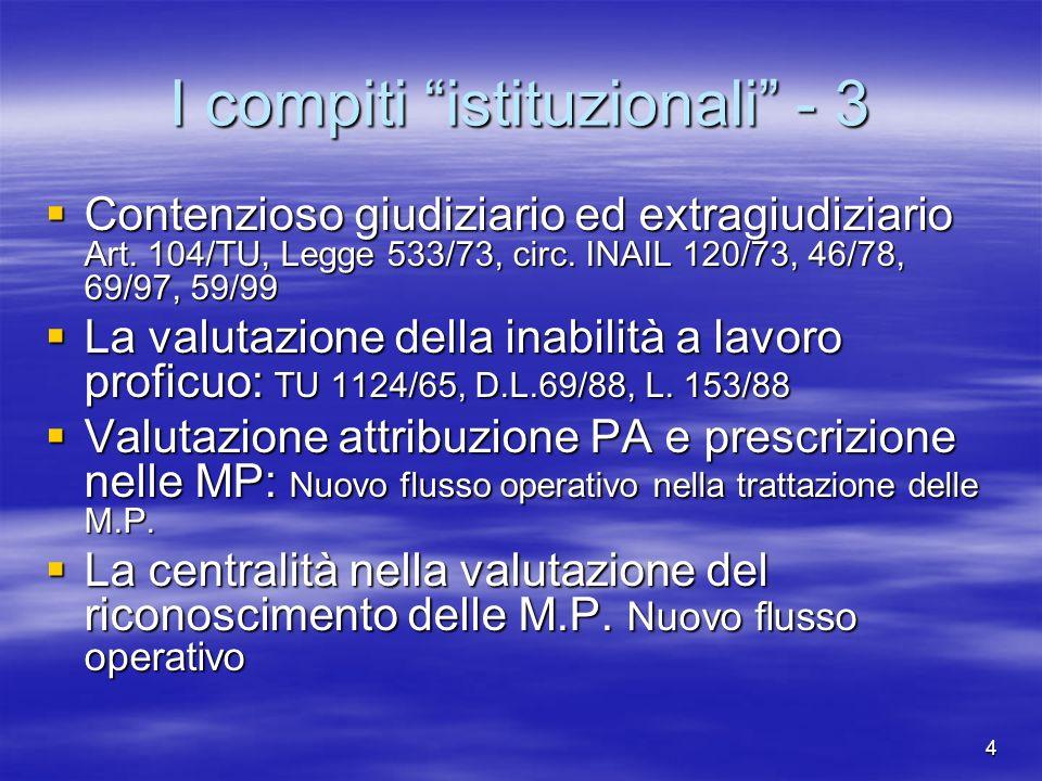 I compiti istituzionali - 3