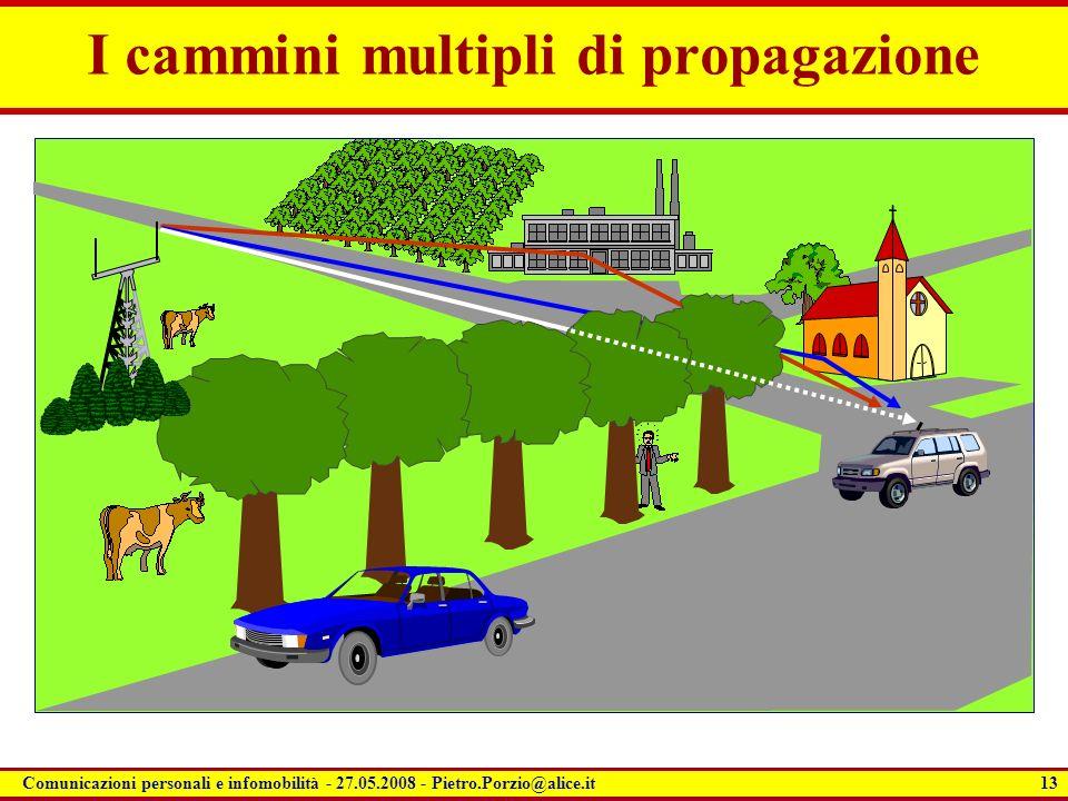 I cammini multipli di propagazione