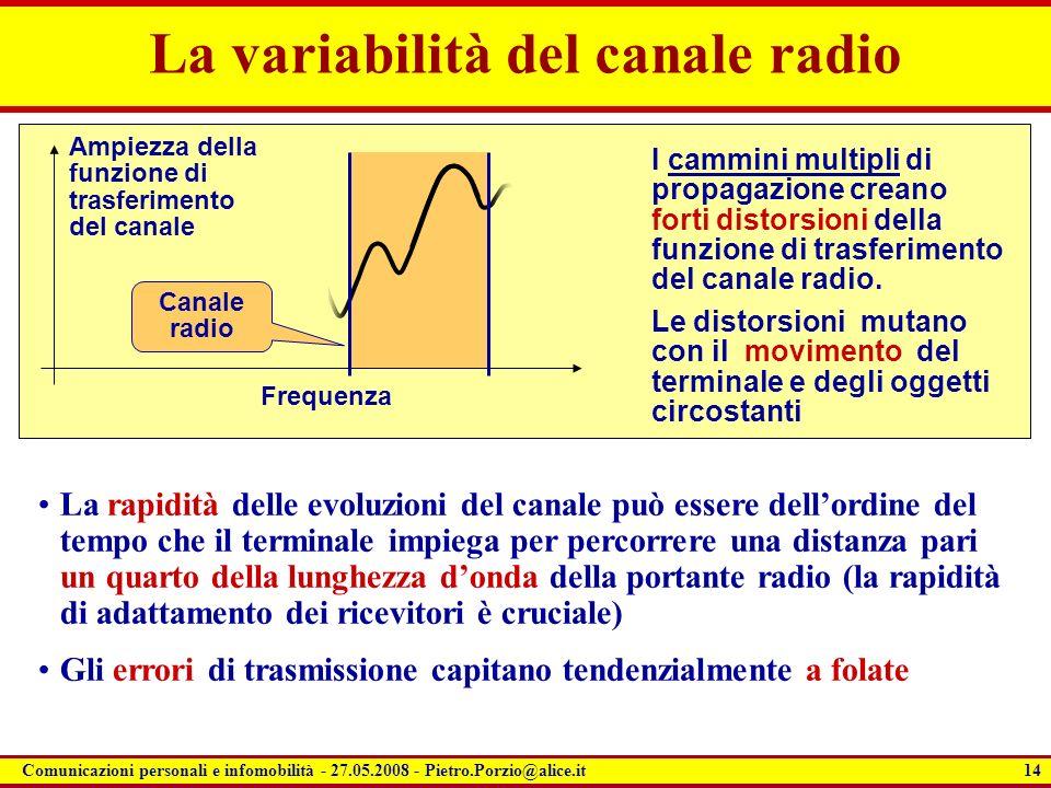 La variabilità del canale radio
