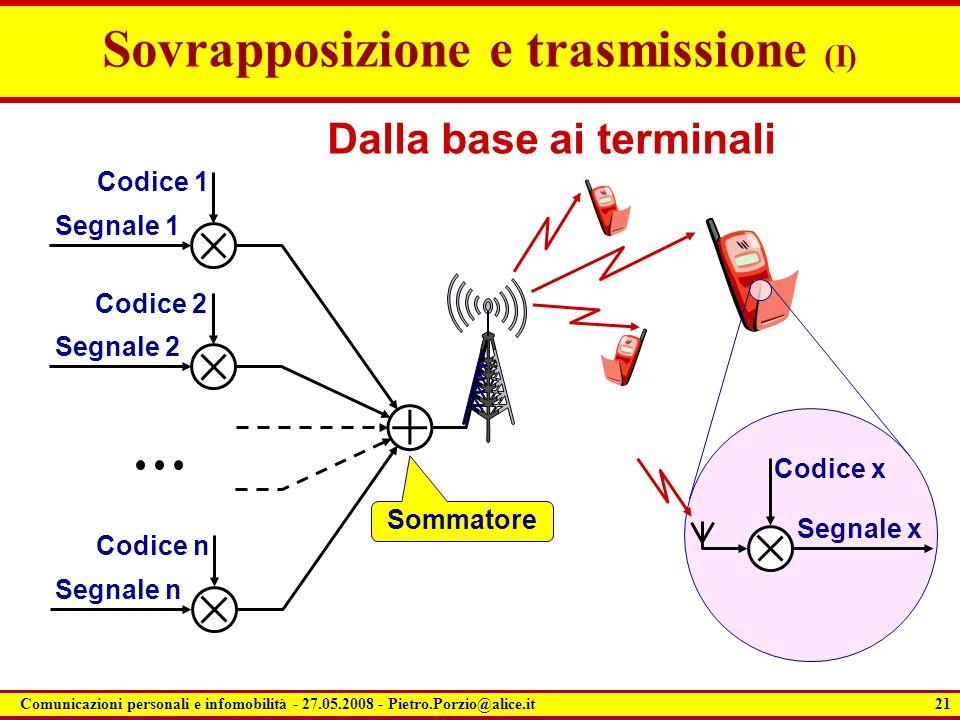 Sovrapposizione e trasmissione (I)