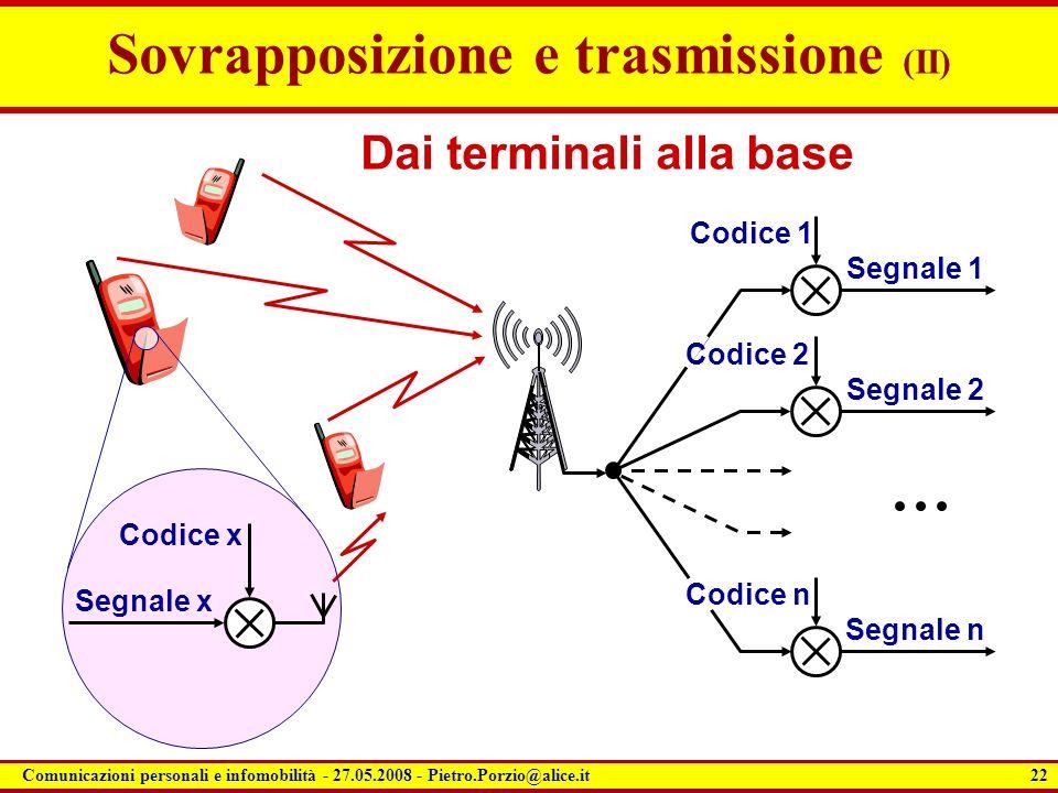 Sovrapposizione e trasmissione (II)