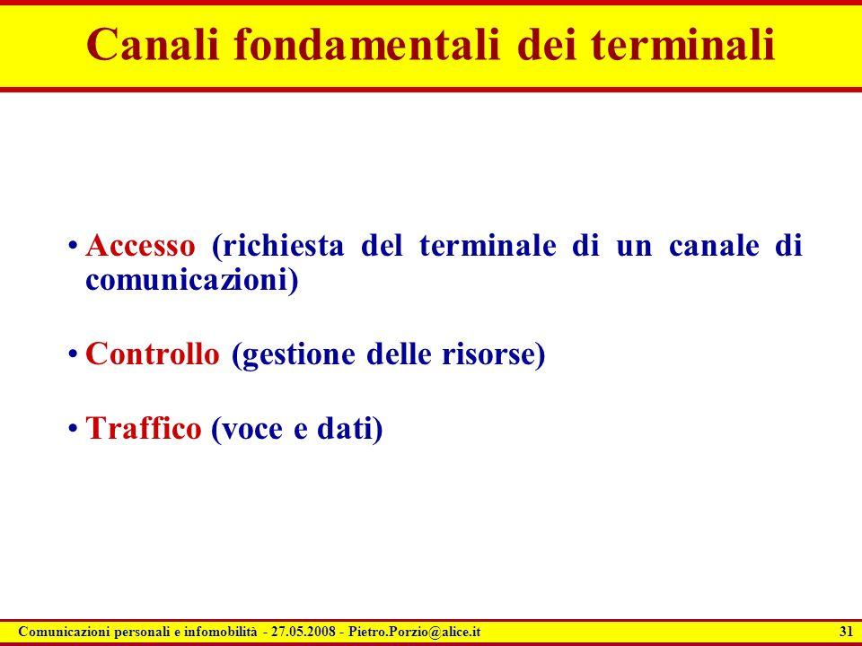 Canali fondamentali dei terminali