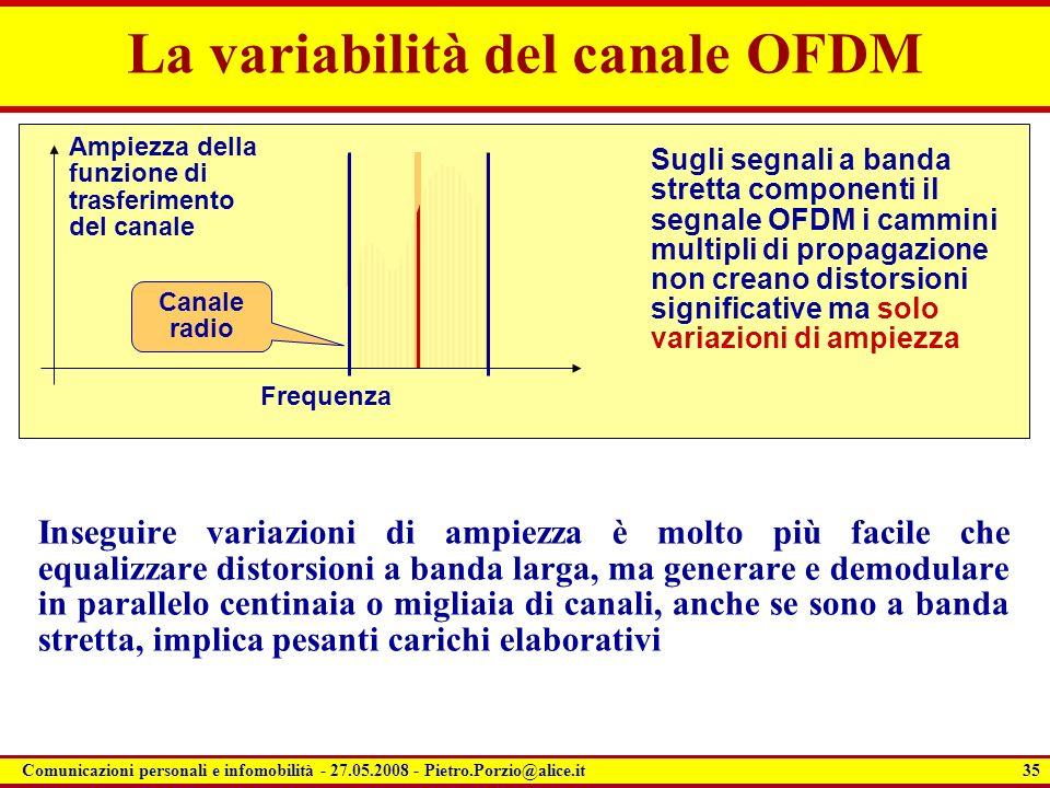 La variabilità del canale OFDM