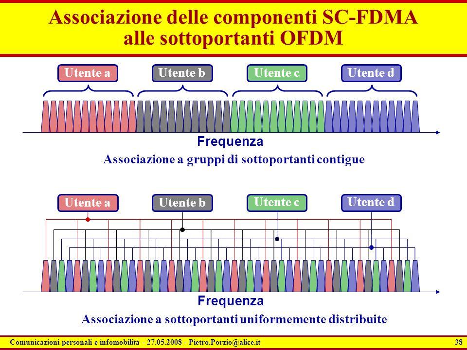 Associazione delle componenti SC-FDMA alle sottoportanti OFDM