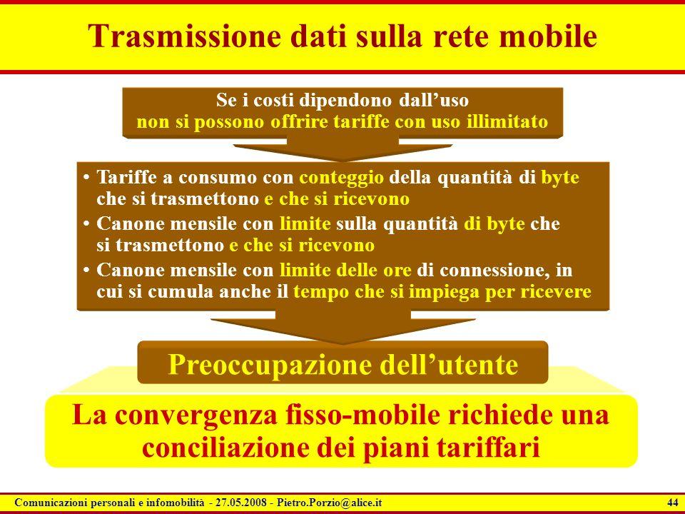 Trasmissione dati sulla rete mobile