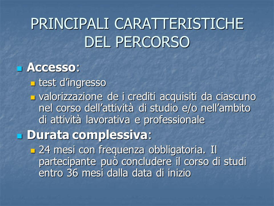 PRINCIPALI CARATTERISTICHE DEL PERCORSO