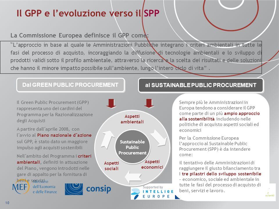 Il GPP e l'evoluzione verso il SPP