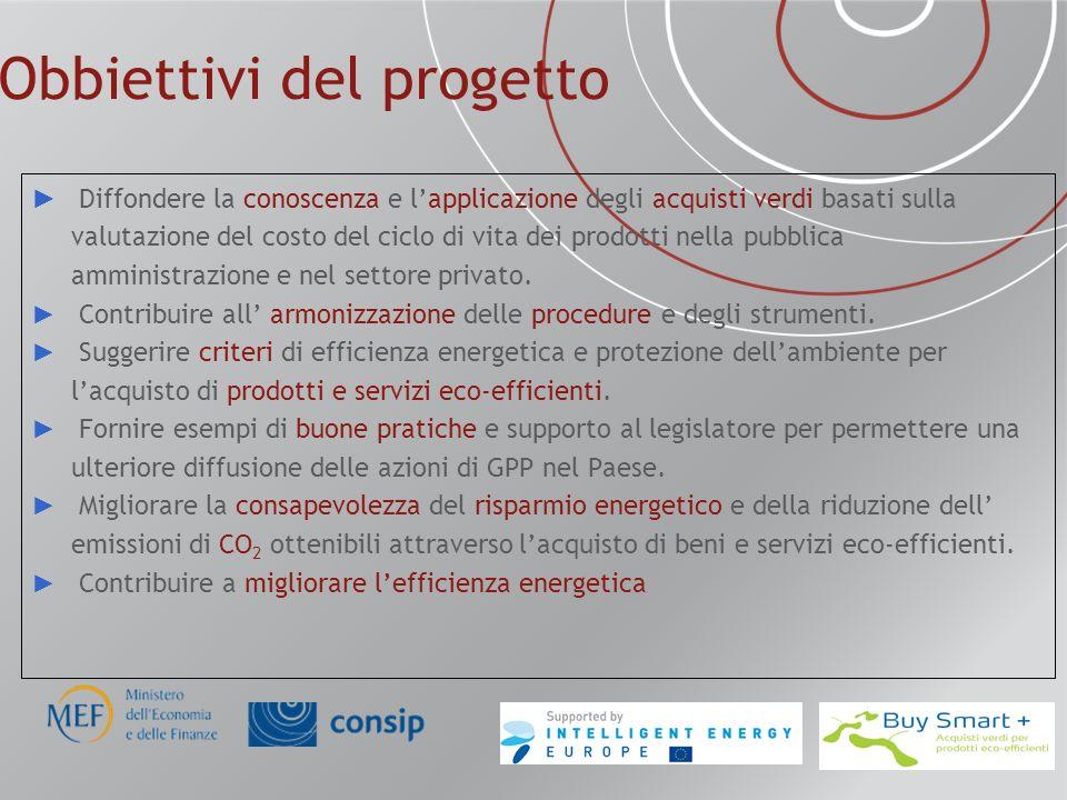 Obbiettivi del progetto