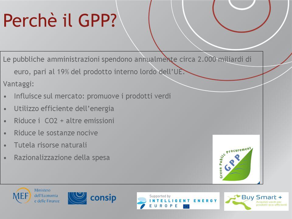 Perchè il GPP Le pubbliche amministrazioni spendono annualmente circa 2.000 miliardi di euro, pari al 19% del prodotto interno lordo dell'UE.