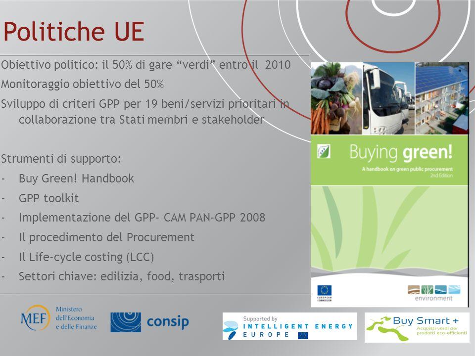 Politiche UE Obiettivo politico: il 50% di gare verdi entro il 2010