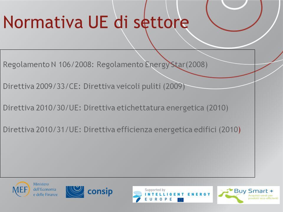 Normativa UE di settore