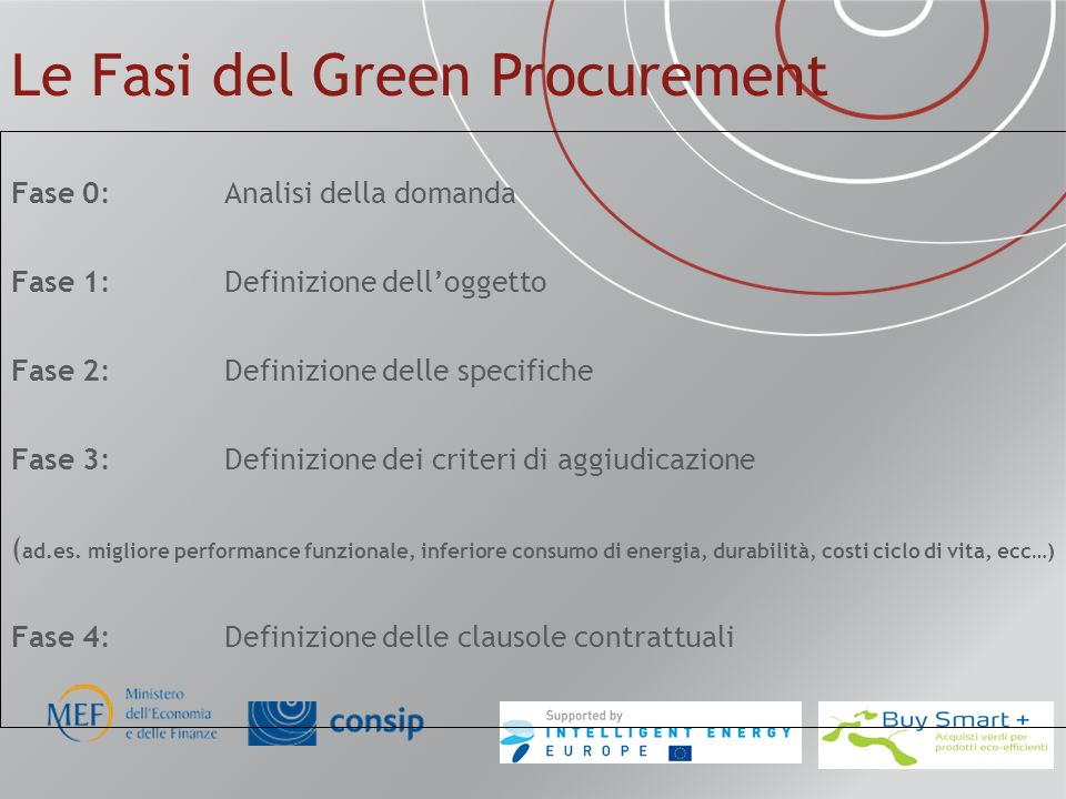 Le Fasi del Green Procurement
