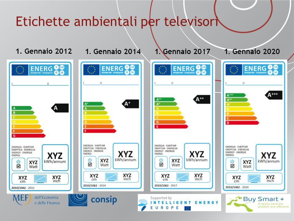 Etichette ambientali per televisori