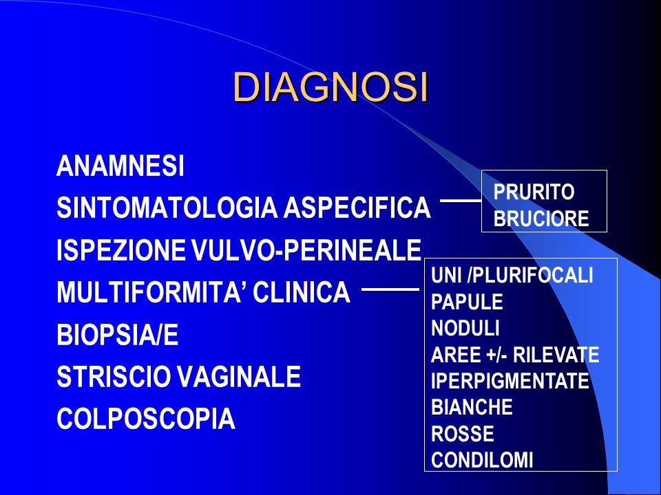 DIAGNOSI ANAMNESI SINTOMATOLOGIA ASPECIFICA ISPEZIONE VULVO-PERINEALE