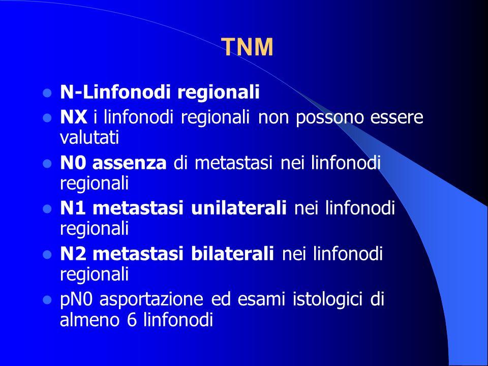 TNM N-Linfonodi regionali