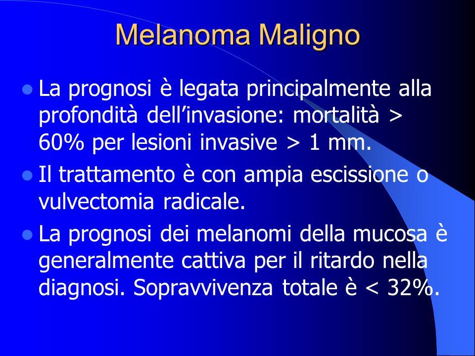 Melanoma Maligno La prognosi è legata principalmente alla profondità dell'invasione: mortalità > 60% per lesioni invasive > 1 mm.