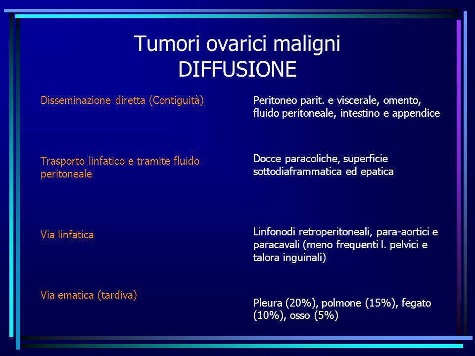 Tumori ovarici maligni DIFFUSIONE