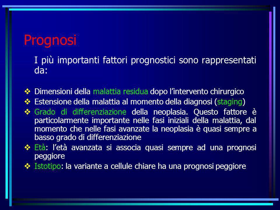 Prognosi I più importanti fattori prognostici sono rappresentati da: