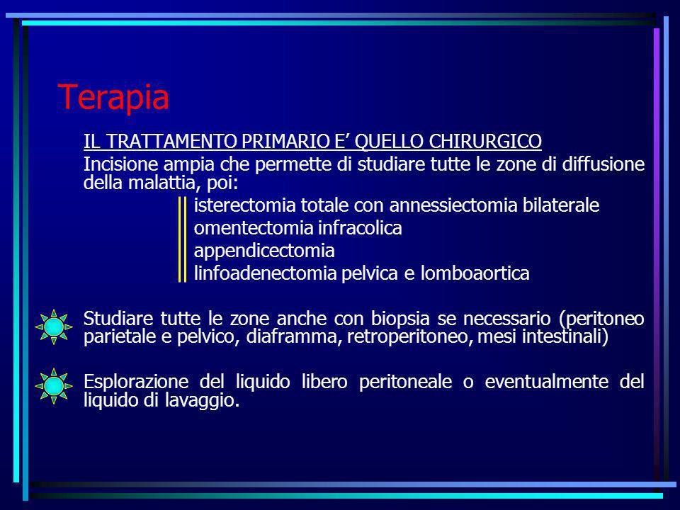 Terapia IL TRATTAMENTO PRIMARIO E' QUELLO CHIRURGICO