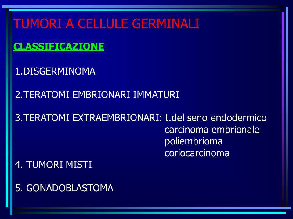 TUMORI A CELLULE GERMINALI