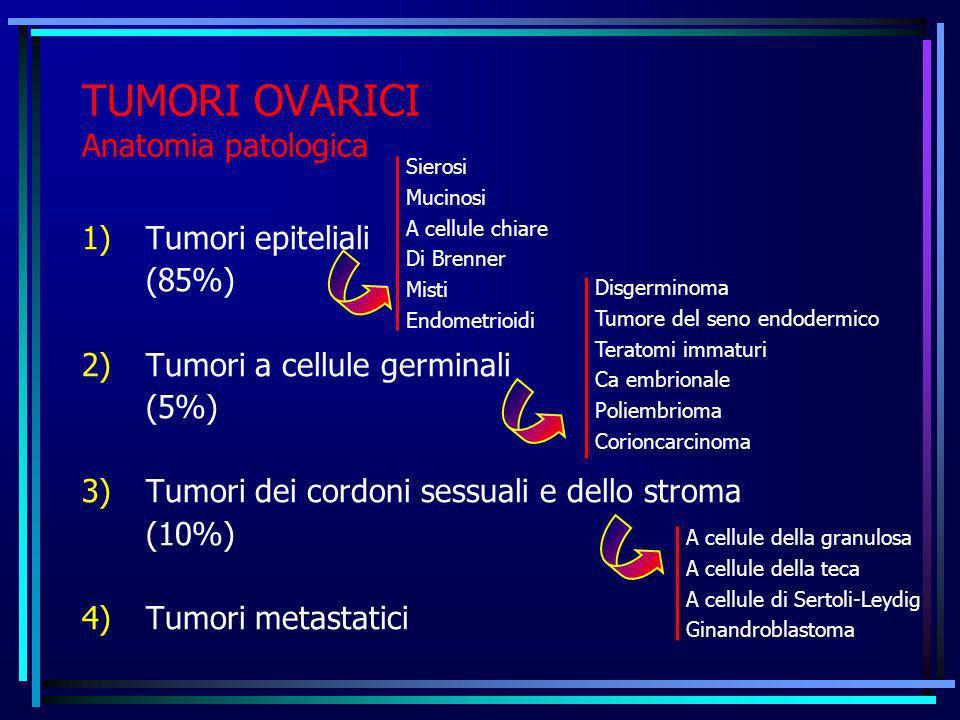 TUMORI OVARICI Anatomia patologica