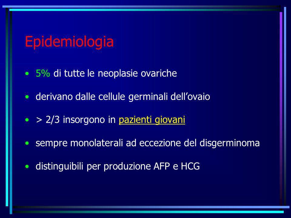 Epidemiologia 5% di tutte le neoplasie ovariche