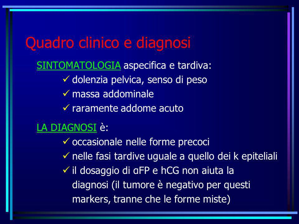 Quadro clinico e diagnosi