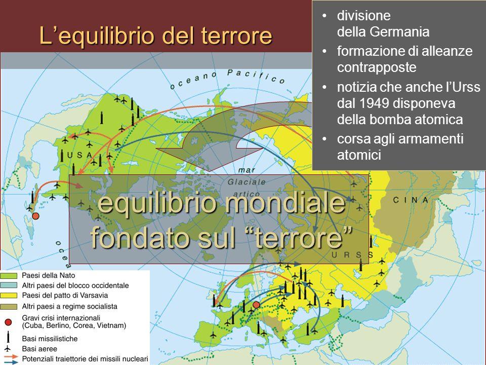 L'equilibrio del terrore