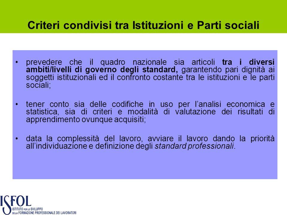 Criteri condivisi tra Istituzioni e Parti sociali