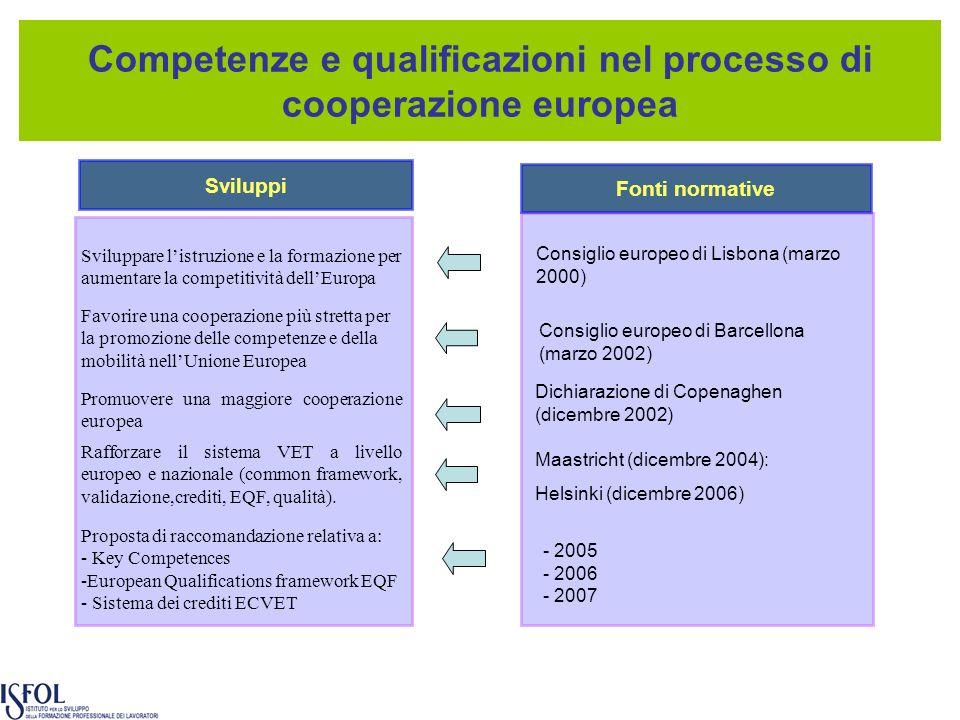 Competenze e qualificazioni nel processo di cooperazione europea