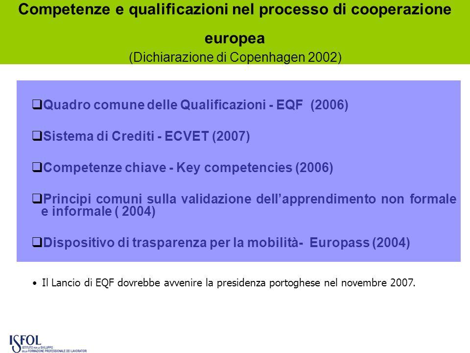 Competenze e qualificazioni nel processo di cooperazione europea (Dichiarazione di Copenhagen 2002)