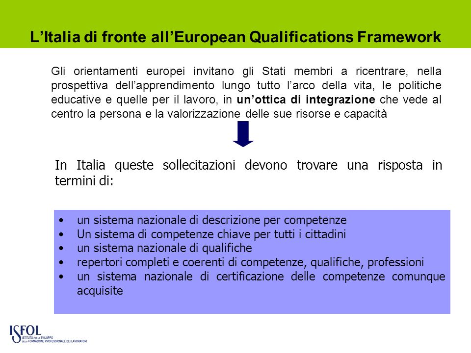 L'Italia di fronte all'European Qualifications Framework