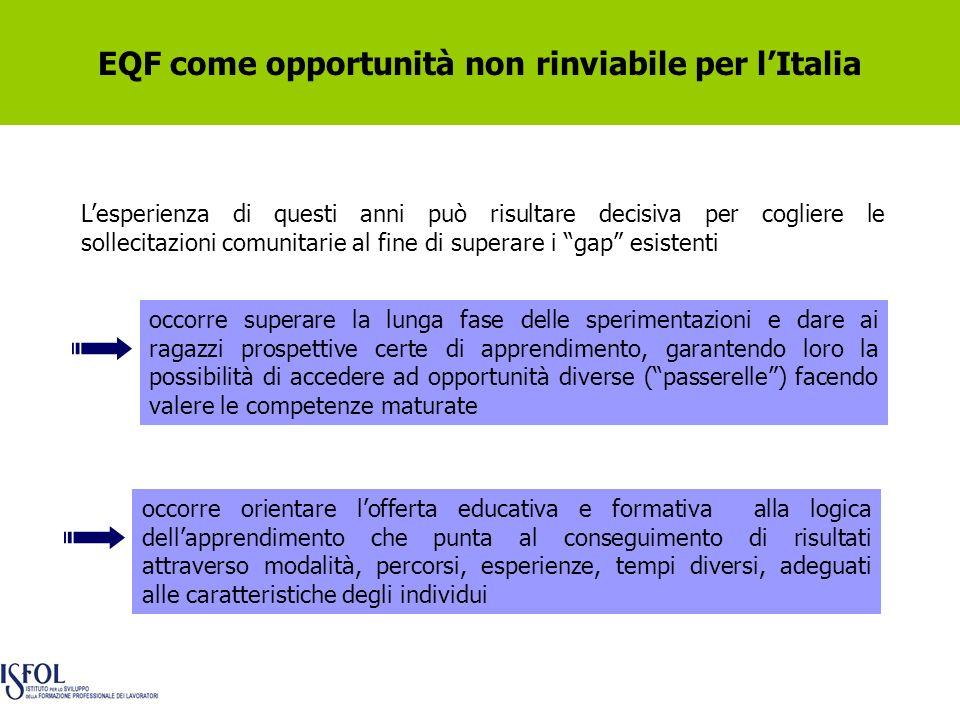 EQF come opportunità non rinviabile per l'Italia