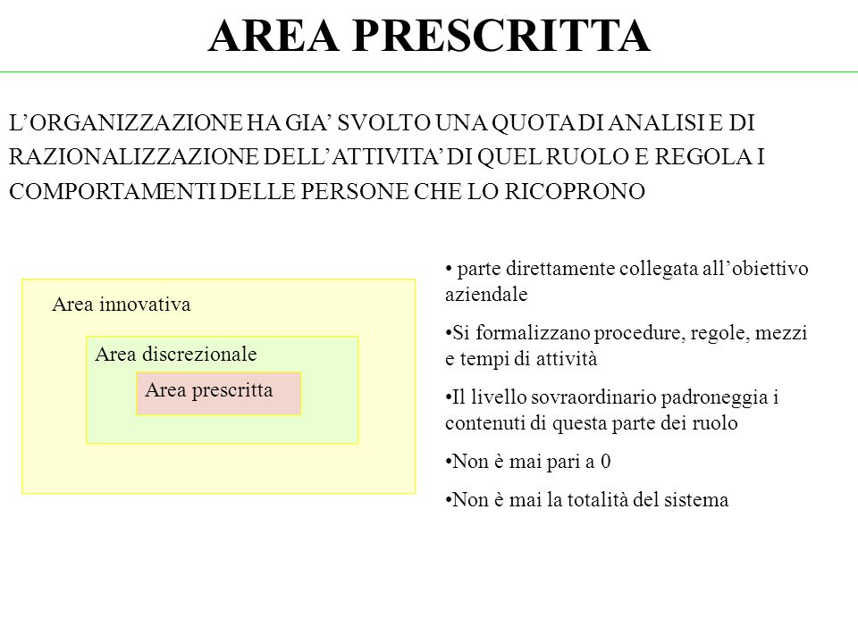 AREA PRESCRITTA