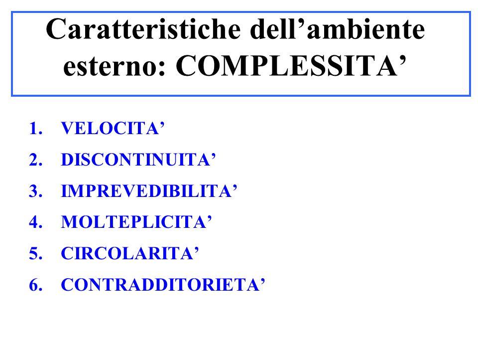 Caratteristiche dell'ambiente esterno: COMPLESSITA'