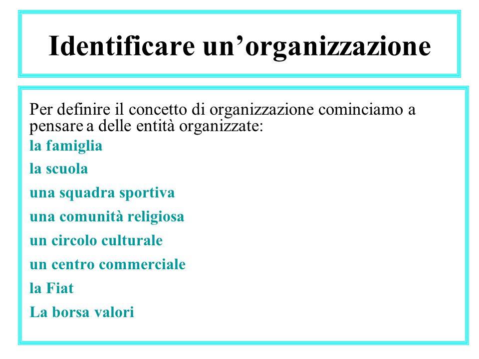 Identificare un'organizzazione
